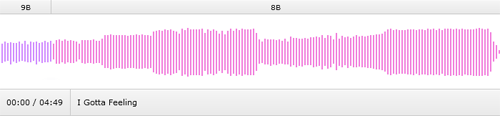 Audio wave of the Black Eyed Peas song